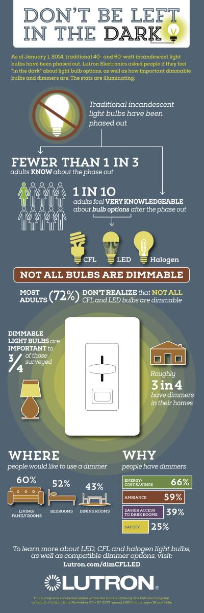 Lutron_infographic_Jan3